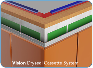 Vision Dryseal Cassette System